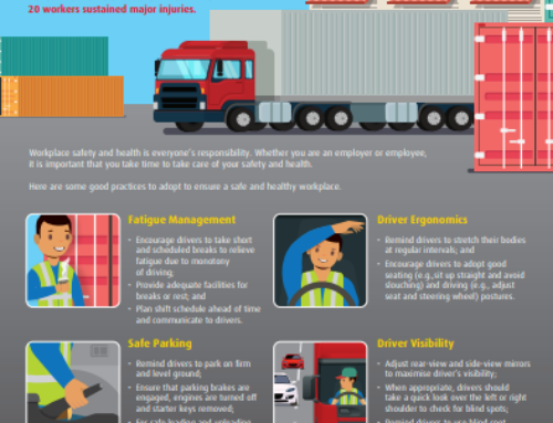 Adopt Good Practices to Prevent Vehicular Accidents – New Poster