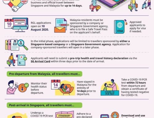 What is the Singapore-Malaysia Reciprocal Green Lane (RGL)?