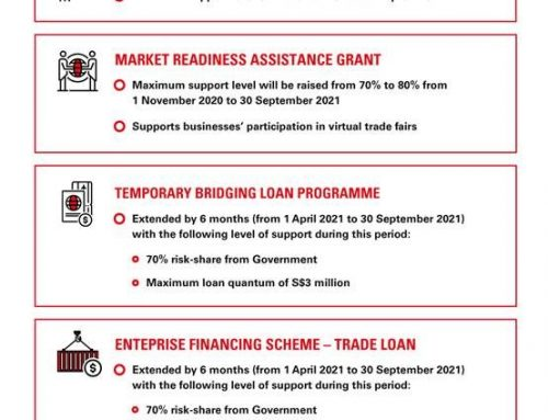 Enhanced Measures to Support Growing Businesses